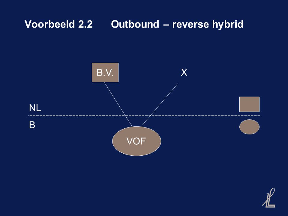 Voorbeeld 2.2Outbound – reverse hybrid VOF X NL B B.V.