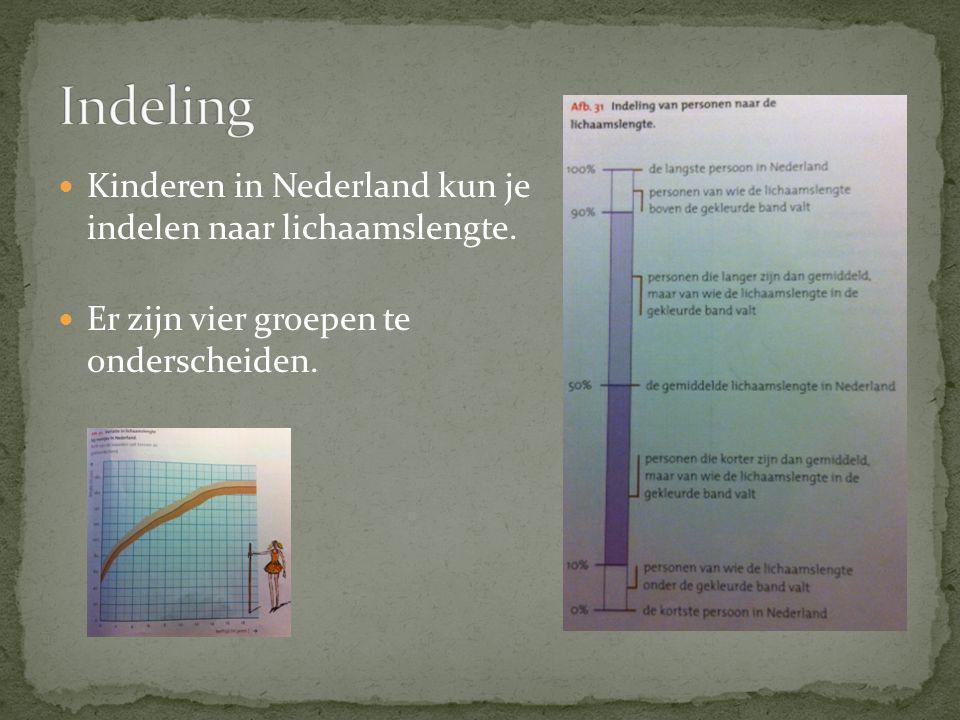 Kinderen in Nederland kun je indelen naar lichaamslengte. Er zijn vier groepen te onderscheiden.