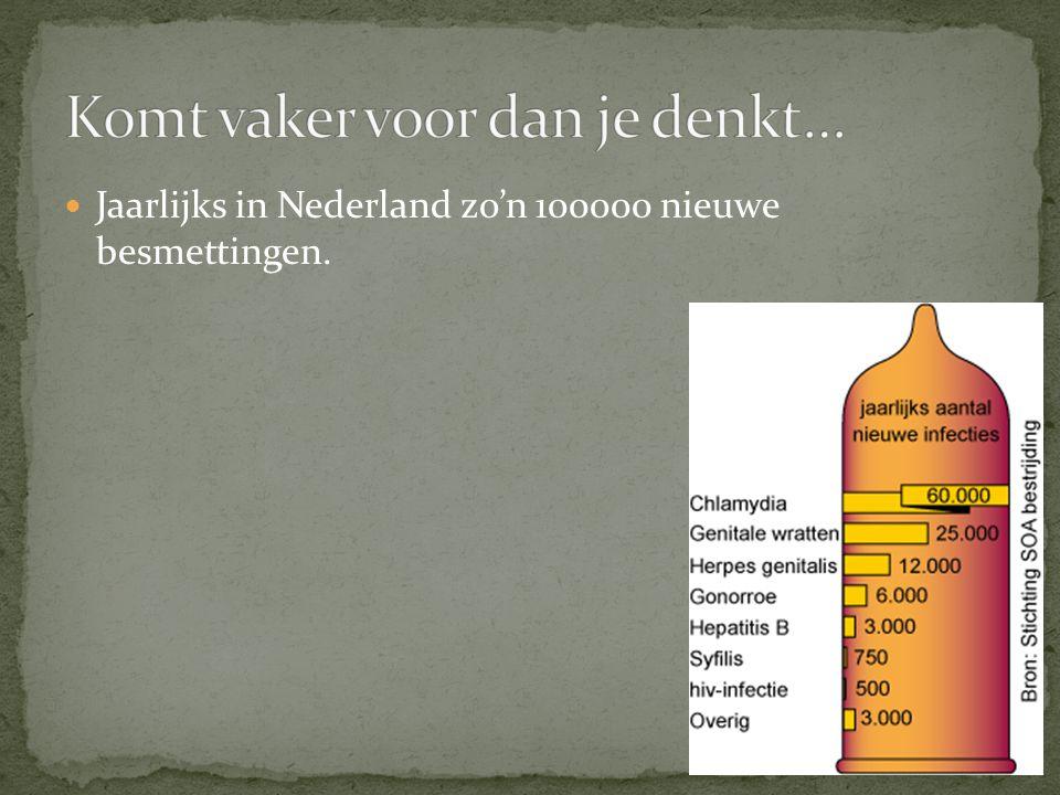 De meest voorkomende soa in Nederland Door een bacterie Ziekteverschijnselen: - vaak niets van te merken - soms (waterige) afscheiding uit urinebuis of vagina - soms pijn bij plassen - soms bloedverlies uit de vagina Onbehandeld kan het leiden tot onvruchtbaarheid.