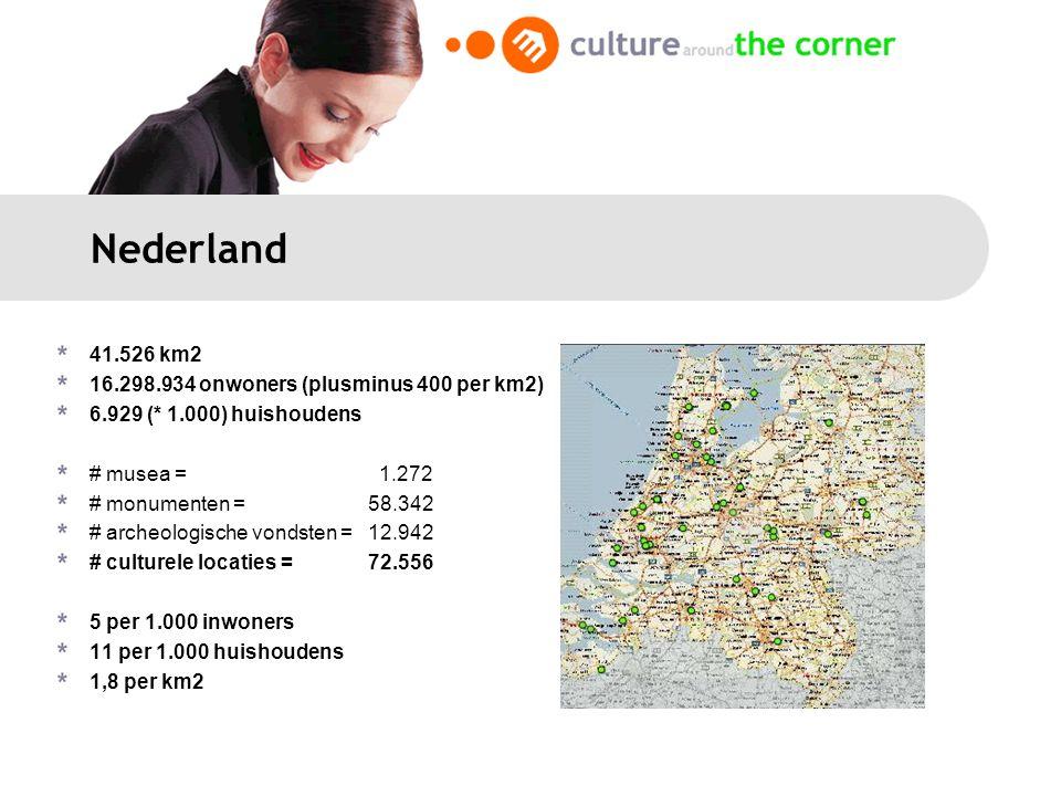 Nederland 41.526 km2 16.298.934 onwoners (plusminus 400 per km2) 6.929 (* 1.000) huishoudens # musea = 1.272 # monumenten = 58.342 # archeologische vondsten = 12.942 # culturele locaties = 72.556 5 per 1.000 inwoners 11 per 1.000 huishoudens 1,8 per km2