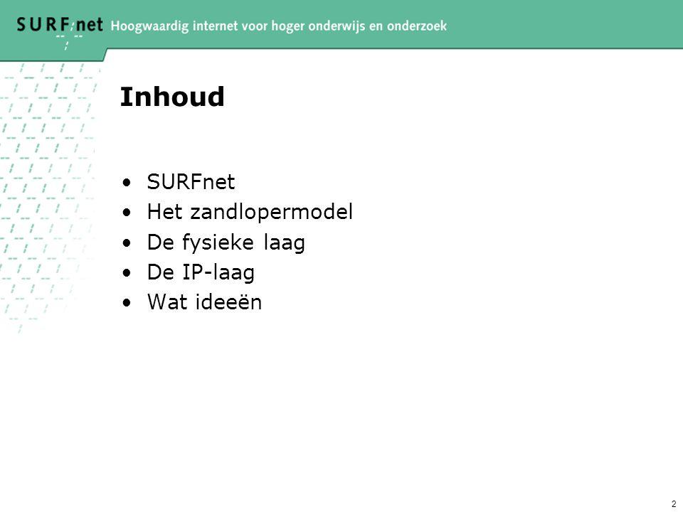 2 Inhoud SURFnet Het zandlopermodel De fysieke laag De IP-laag Wat ideeën