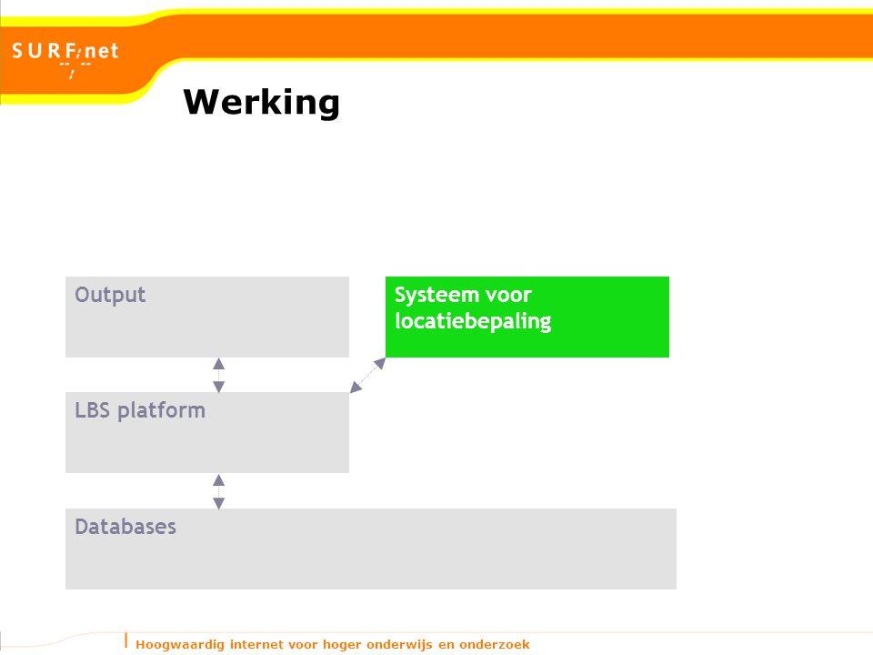 Hoogwaardig internet voor hoger onderwijs en onderzoek Werking LBS platform Databases OutputSysteem voor locatiebepaling