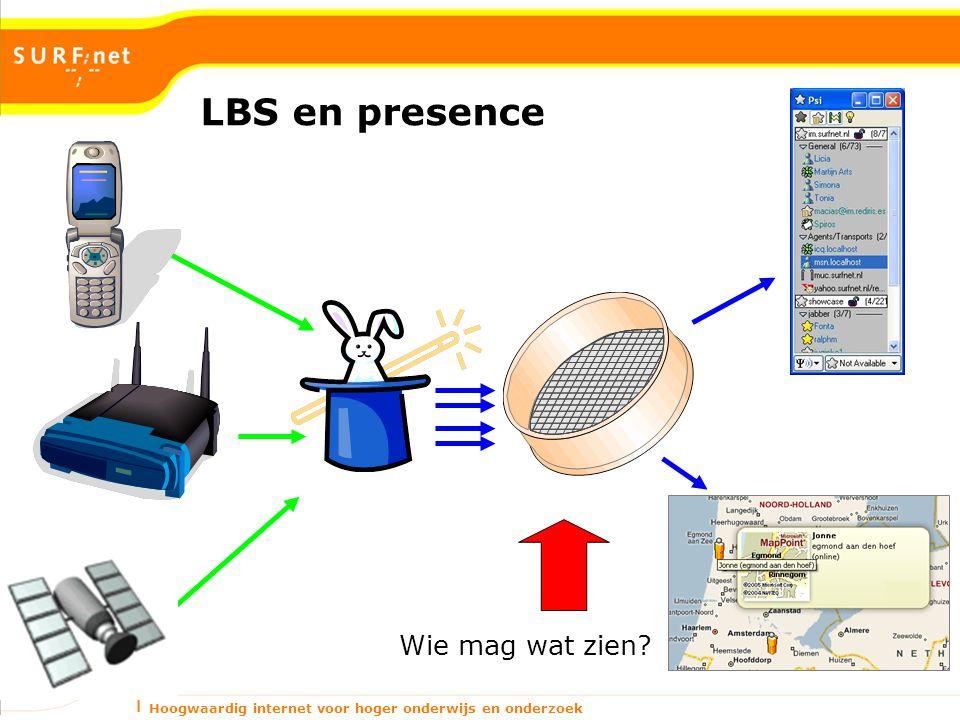 Hoogwaardig internet voor hoger onderwijs en onderzoek LBS en presence Wie mag wat zien?