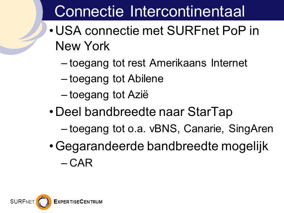 SURF NET E XPERTISE C ENTRUM Connectie Intercontinentaal USA connectie met SURFnet PoP in New York –toegang tot rest Amerikaans Internet –toegang tot Abilene –toegang tot Azië Deel bandbreedte naar StarTap –toegang tot o.a.