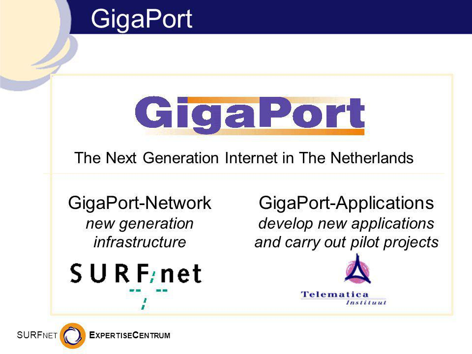 SURF NET E XPERTISE C ENTRUM GigaPort GigaPort-Network new generation infrastructure GigaPort-Applications develop new applications and carry out pilot projects The Next Generation Internet in The Netherlands