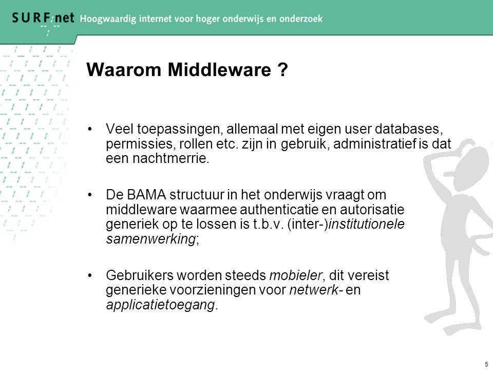 5 Waarom Middleware ? Veel toepassingen, allemaal met eigen user databases, permissies, rollen etc. zijn in gebruik, administratief is dat een nachtme
