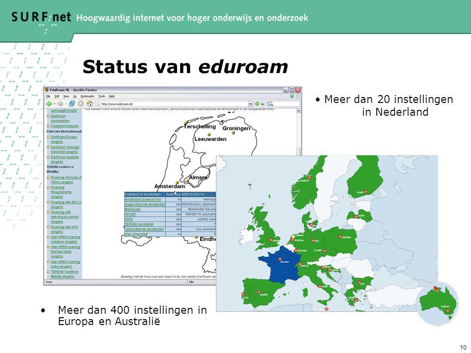10 Status van eduroam Meer dan 400 instellingen in Europa en Australië Meer dan 20 instellingen in Nederland