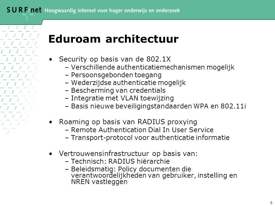6 Eduroam architectuur Security op basis van de 802.1X –Verschillende authenticatiemechanismen mogelijk –Persoonsgebonden toegang –Wederzijdse authenticatie mogelijk –Bescherming van credentials –Integratie met VLAN toewijzing –Basis nieuwe beveiligingstandaarden WPA en 802.11i Roaming op basis van RADIUS proxying –Remote Authentication Dial In User Service –Transport-protocol voor authenticatie informatie Vertrouwensinfrastructuur op basis van: –Technisch: RADIUS hiërarchie –Beleidsmatig: Policy documenten die verantwoordelijkheden van gebruiker, instelling en NREN vastleggen