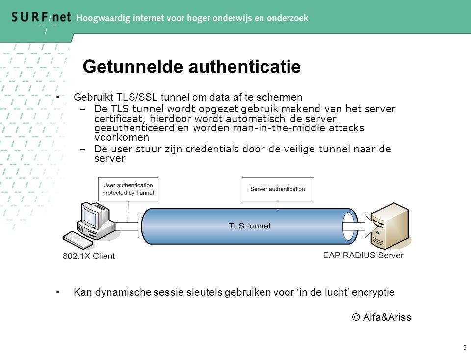 9 Getunnelde authenticatie Gebruikt TLS/SSL tunnel om data af te schermen –De TLS tunnel wordt opgezet gebruik makend van het server certificaat, hierdoor wordt automatisch de server geauthenticeerd en worden man-in-the-middle attacks voorkomen –De user stuur zijn credentials door de veilige tunnel naar de server Kan dynamische sessie sleutels gebruiken voor 'in de lucht' encryptie © Alfa&Ariss