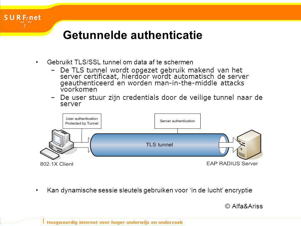Hoogwaardig internet voor hoger onderwijs en onderzoek Getunnelde authenticatie Gebruikt TLS/SSL tunnel om data af te schermen –De TLS tunnel wordt opgezet gebruik makend van het server certificaat, hierdoor wordt automatisch de server geauthenticeerd en worden man-in-the-middle attacks voorkomen –De user stuur zijn credentials door de veilige tunnel naar de server Kan dynamische sessie sleutels gebruiken voor 'in de lucht' encryptie © Alfa&Ariss