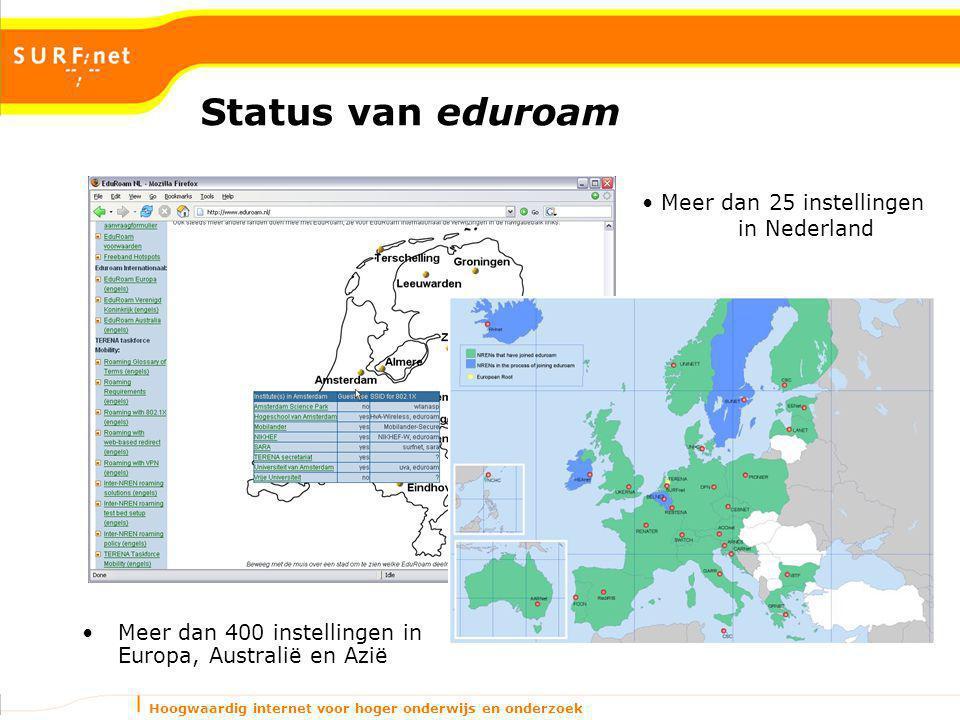 Hoogwaardig internet voor hoger onderwijs en onderzoek Status van eduroam Meer dan 400 instellingen in Europa, Australië en Azië Meer dan 25 instellingen in Nederland