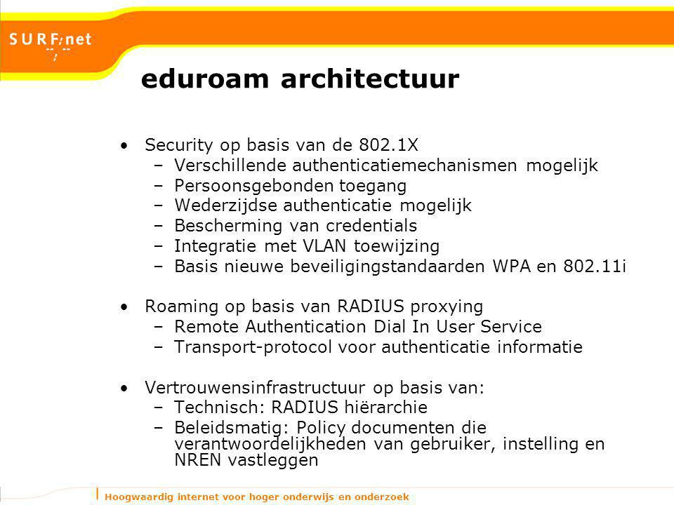 Hoogwaardig internet voor hoger onderwijs en onderzoek eduroam architectuur Security op basis van de 802.1X –Verschillende authenticatiemechanismen mo