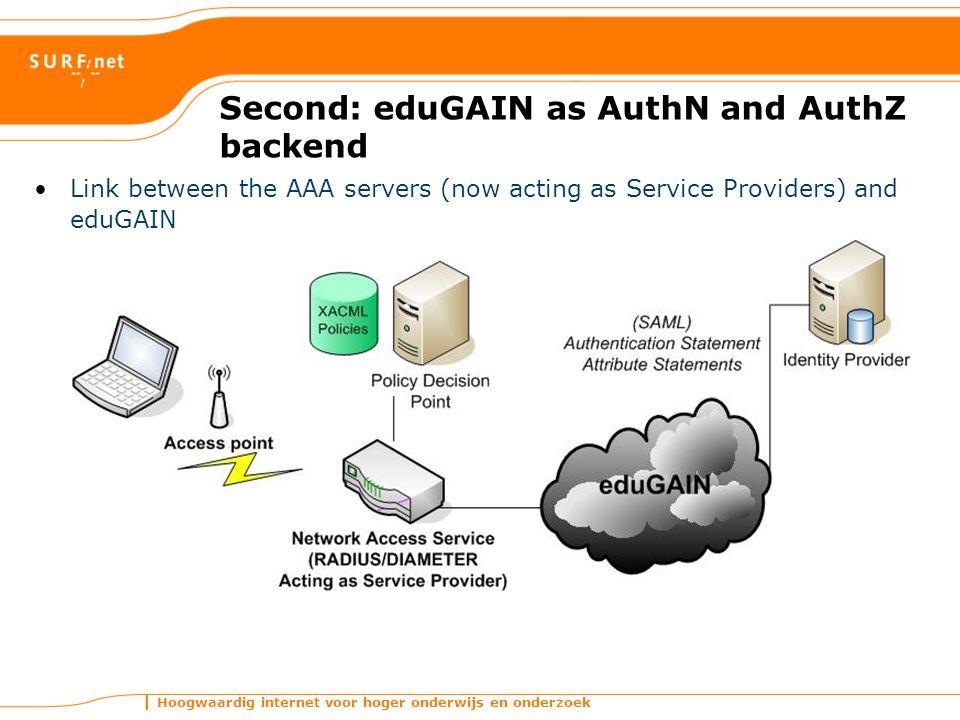Hoogwaardig internet voor hoger onderwijs en onderzoek Second: eduGAIN as AuthN and AuthZ backend Link between the AAA servers (now acting as Service Providers) and eduGAIN