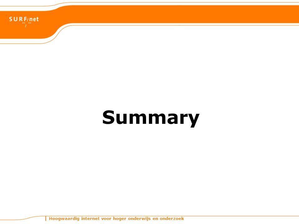 Hoogwaardig internet voor hoger onderwijs en onderzoek Summary