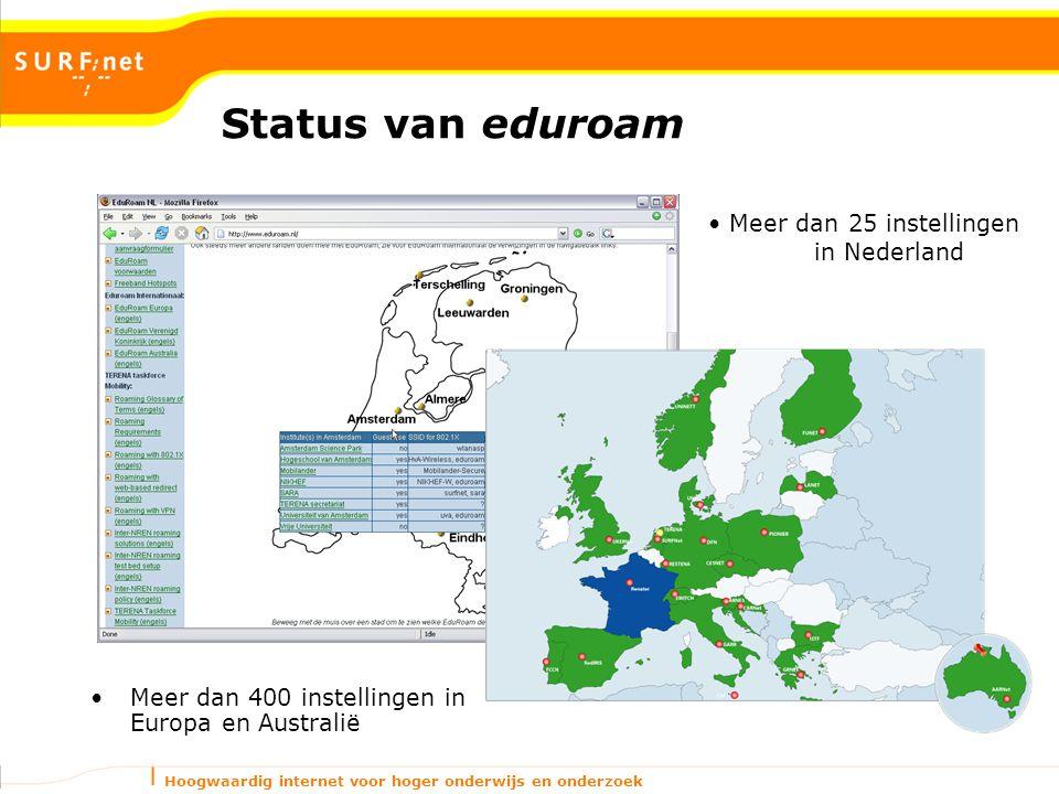 Hoogwaardig internet voor hoger onderwijs en onderzoek Status van eduroam Meer dan 400 instellingen in Europa en Australië Meer dan 25 instellingen in Nederland