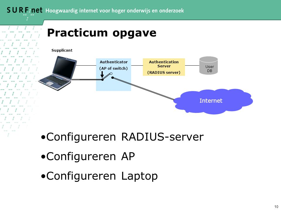 10 Practicum opgave Authentication Server (RADIUS server) Internet Authenticator (AP of switch) User DB Supplicant Configureren RADIUS-server Configureren AP Configureren Laptop