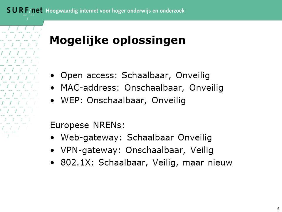 6 Mogelijke oplossingen Open access: Schaalbaar, Onveilig MAC-address: Onschaalbaar, Onveilig WEP: Onschaalbaar, Onveilig Europese NRENs: Web-gateway: