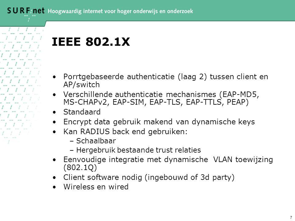 6 Eisen Veilig Unieke identificatie gebruikers aan rand netwerk Ondersteuning gastgebruik Schaalbaar Eenvoudige installatie en gebruik Open