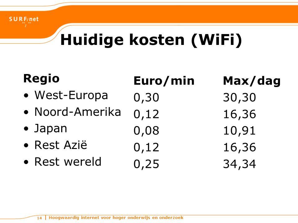 Hoogwaardig internet voor hoger onderwijs en onderzoek 14 Huidige kosten (WiFi) Regio West-Europa Noord-Amerika Japan Rest Azië Rest wereld Euro/minMax/dag 0,3030,30 0,1216,36 0,0810,91 0,1216,36 0,2534,34