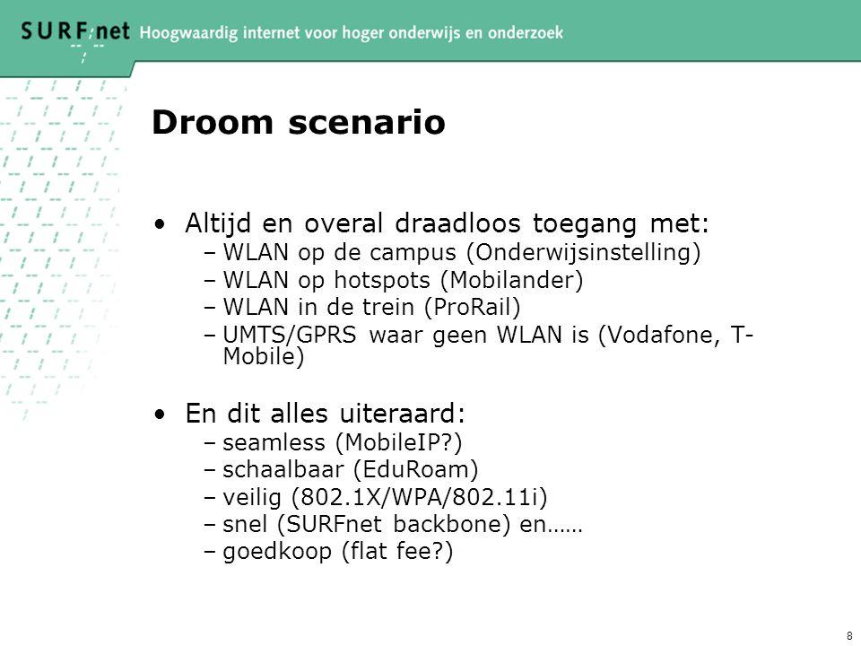 8 Droom scenario Altijd en overal draadloos toegang met: –WLAN op de campus (Onderwijsinstelling) –WLAN op hotspots (Mobilander) –WLAN in de trein (ProRail) –UMTS/GPRS waar geen WLAN is (Vodafone, T- Mobile) En dit alles uiteraard: –seamless (MobileIP ) –schaalbaar (EduRoam) –veilig (802.1X/WPA/802.11i) –snel (SURFnet backbone) en…… –goedkoop (flat fee )