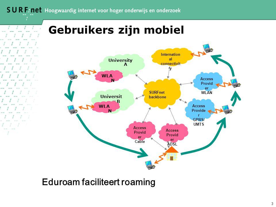 3 Gebruikers zijn mobiel Eduroam faciliteert roaming Access Provid er Cable University A WLA N Universit y B WLA N Access Provid er ADSL Internation a