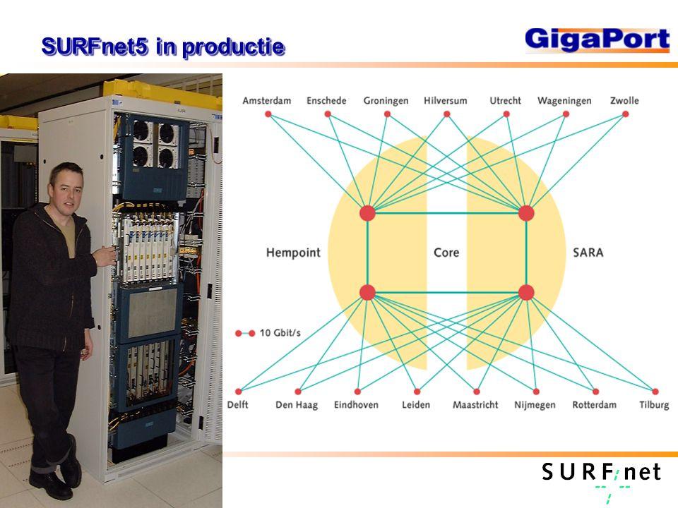 SURFnet5 in productie