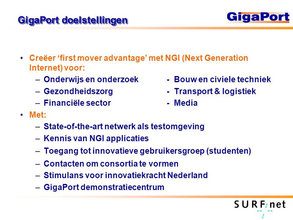 GigaPort doelstellingen Creëer 'first mover advantage' met NGI (Next Generation Internet) voor: – Onderwijs en onderzoek- Bouw en civiele techniek – Gezondheidszorg- Transport & logistiek – Financiële sector- Media Met: – State-of-the-art netwerk als testomgeving – Kennis van NGI applicaties – Toegang tot innovatieve gebruikersgroep (studenten) – Contacten om consortia te vormen – Stimulans voor innovatiekracht Nederland – GigaPort demonstratiecentrum