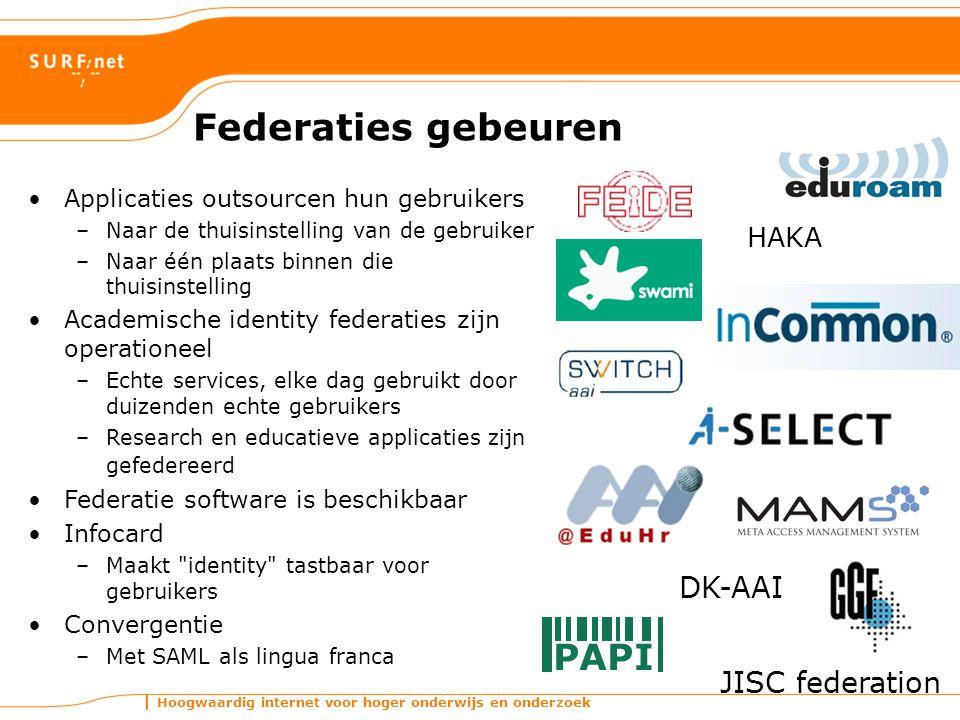 Hoogwaardig internet voor hoger onderwijs en onderzoek Federaties gebeuren HAKA JISC federation DK-AAI Applicaties outsourcen hun gebruikers –Naar de