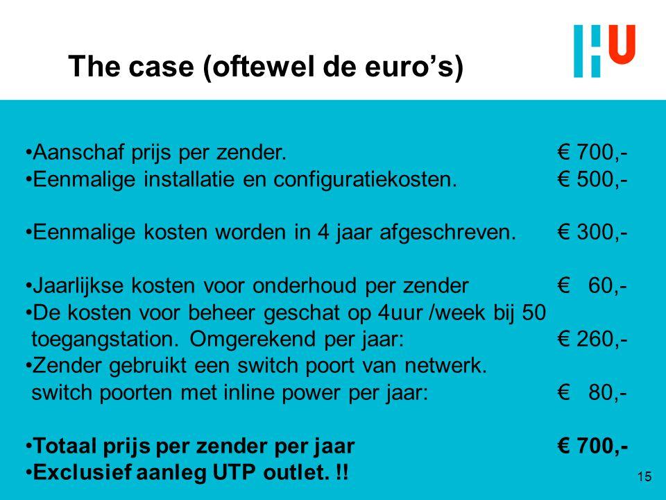 The case (oftewel de euro's) 15 Aanschaf prijs per zender.€ 700,- Eenmalige installatie en configuratiekosten. € 500,- Eenmalige kosten worden in 4 ja