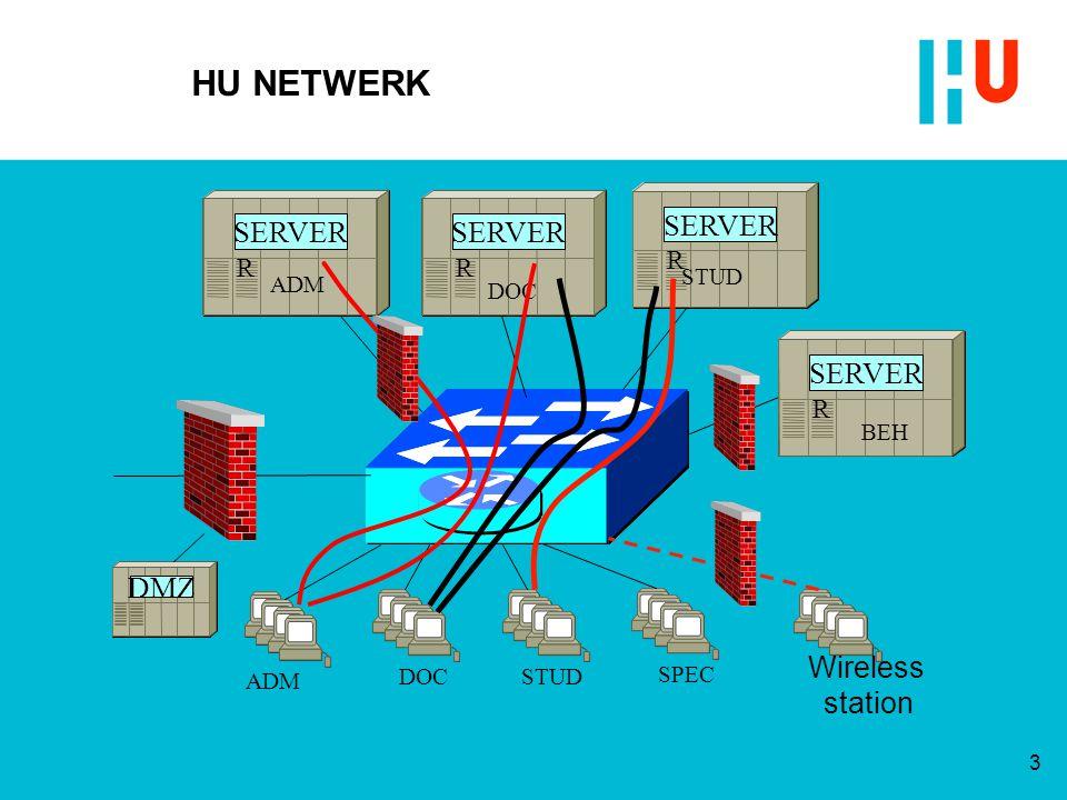 ADM DOCSTUDSPEC PBX SERVE R ADM PBX SERVE R DOC PBX SERVE R STUD PBX SERVE R BEH DMZ HU NETWERK Wireless station 3