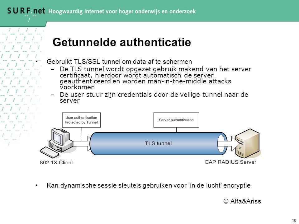 10 Getunnelde authenticatie Gebruikt TLS/SSL tunnel om data af te schermen –De TLS tunnel wordt opgezet gebruik makend van het server certificaat, hie
