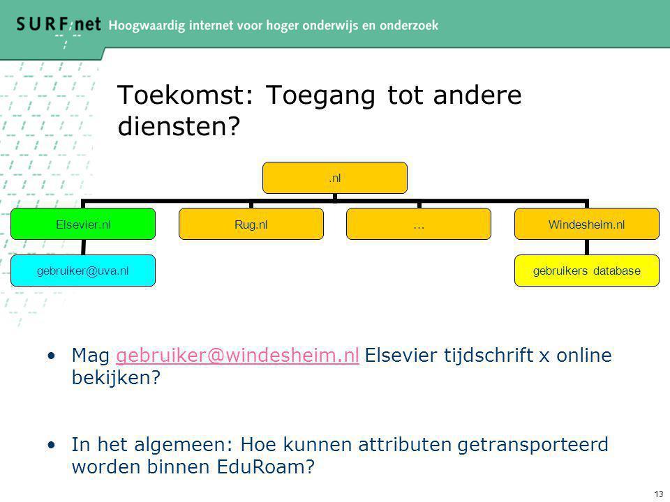 13 Toekomst: Toegang tot andere diensten?.nl Elsevier.nl gebruiker@uva.nl Rug.nl…Windesheim.nl gebruikers database Mag gebruiker@windesheim.nl Elsevie