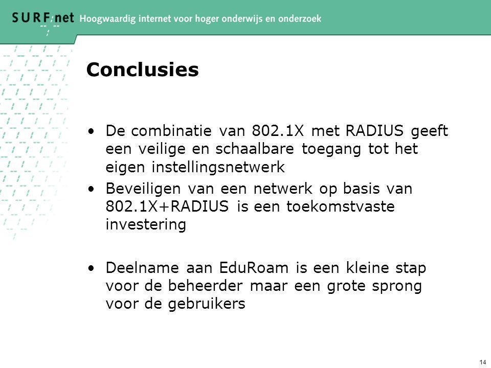 14 Conclusies De combinatie van 802.1X met RADIUS geeft een veilige en schaalbare toegang tot het eigen instellingsnetwerk Beveiligen van een netwerk