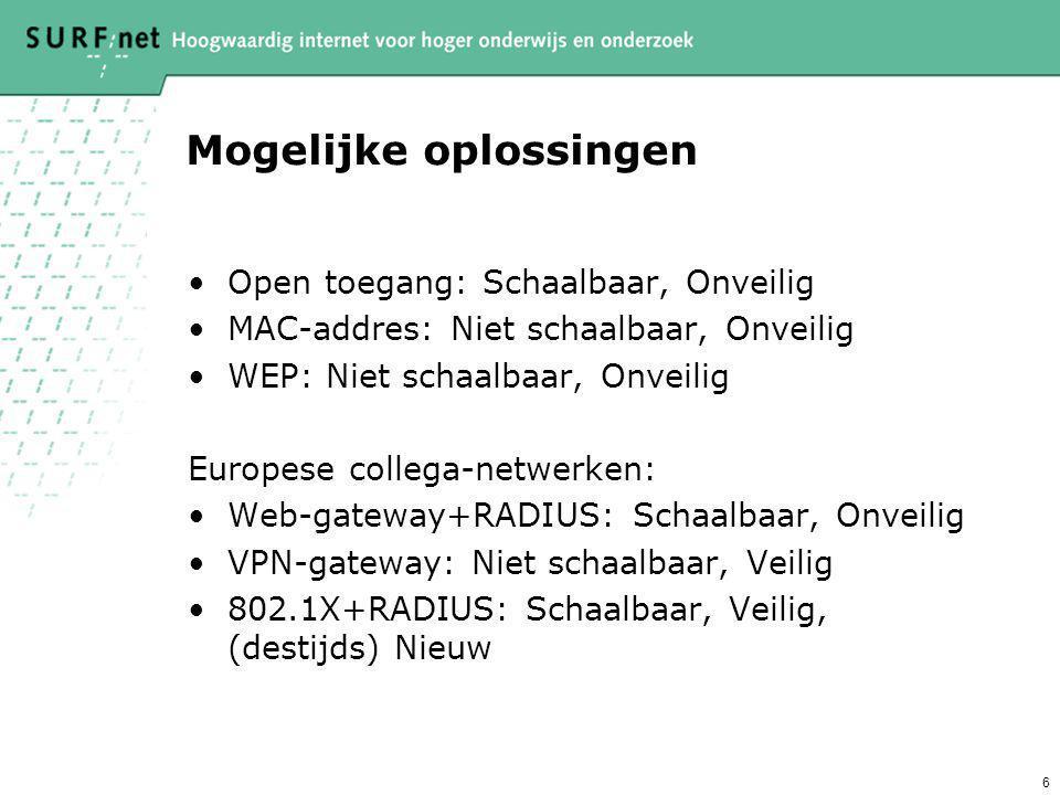 6 Mogelijke oplossingen Open toegang: Schaalbaar, Onveilig MAC-addres: Niet schaalbaar, Onveilig WEP: Niet schaalbaar, Onveilig Europese collega-netwe