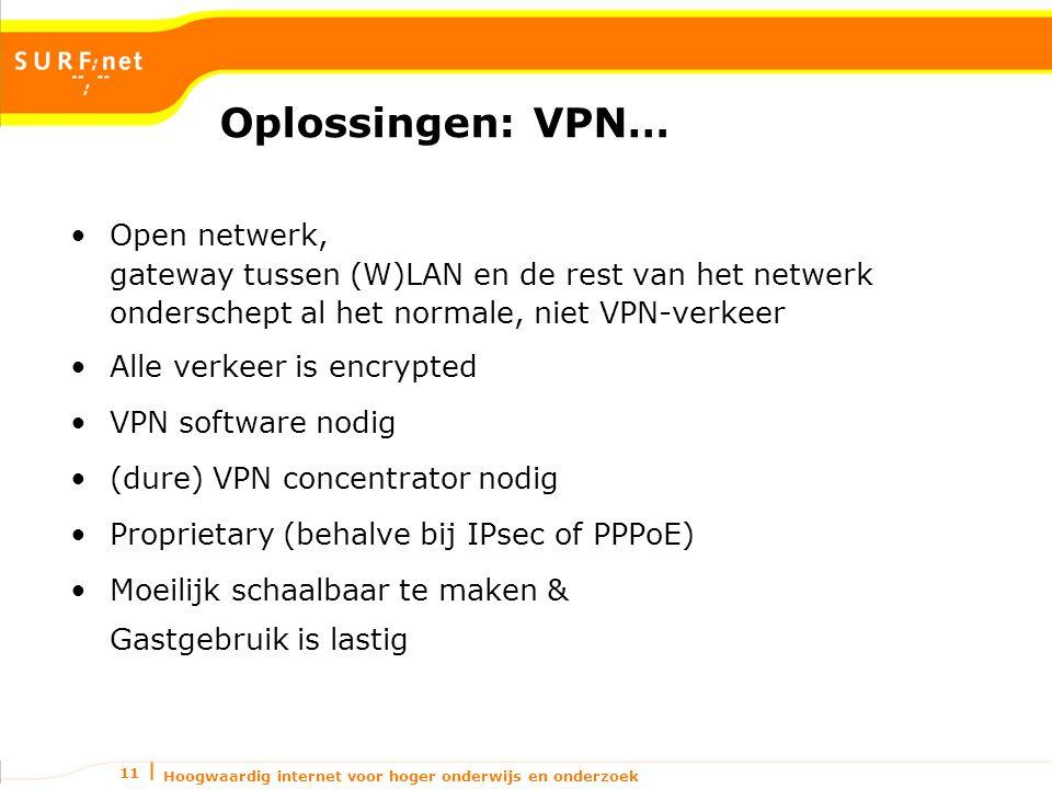 Hoogwaardig internet voor hoger onderwijs en onderzoek 11 Oplossingen: VPN… Open netwerk, gateway tussen (W)LAN en de rest van het netwerk onderschept al het normale, niet VPN-verkeer Alle verkeer is encrypted VPN software nodig (dure) VPN concentrator nodig Proprietary (behalve bij IPsec of PPPoE) Moeilijk schaalbaar te maken & Gastgebruik is lastig