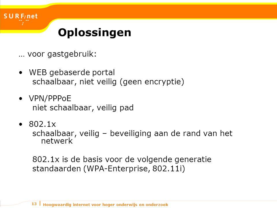 Hoogwaardig internet voor hoger onderwijs en onderzoek 13 Oplossingen … voor gastgebruik: WEB gebaserde portal schaalbaar, niet veilig (geen encryptie) VPN/PPPoE niet schaalbaar, veilig pad 802.1x schaalbaar, veilig – beveiliging aan de rand van het netwerk 802.1x is de basis voor de volgende generatie standaarden (WPA-Enterprise, 802.11i)