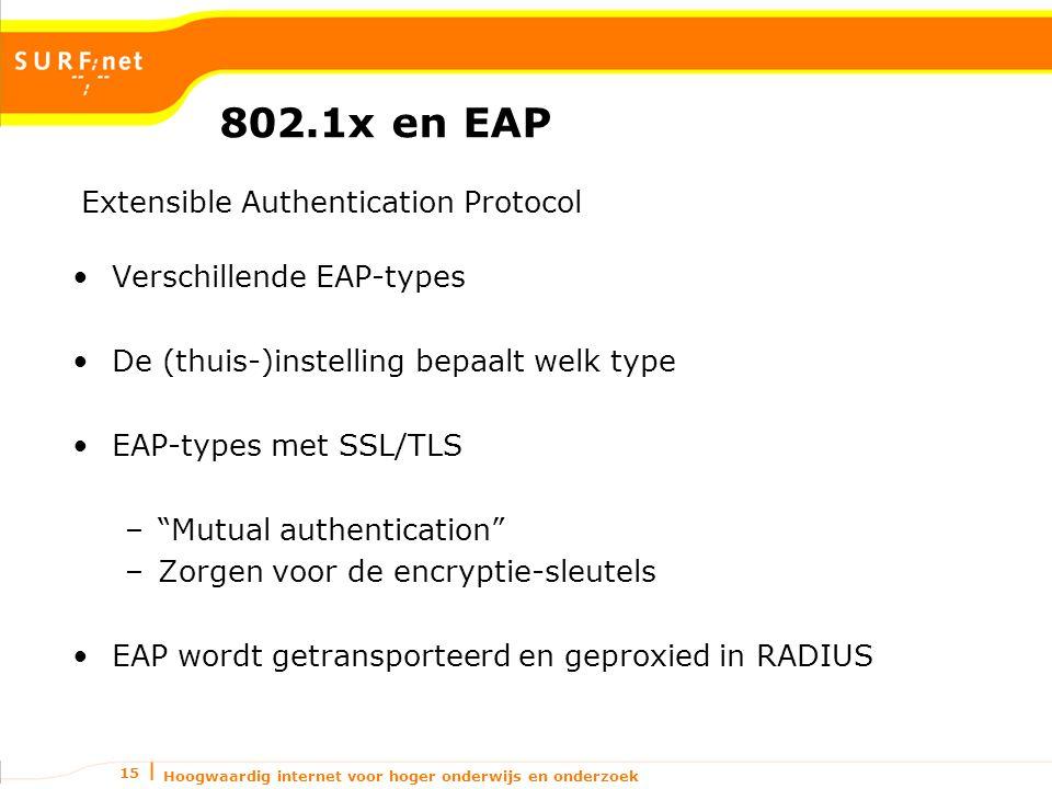 Hoogwaardig internet voor hoger onderwijs en onderzoek 15 802.1x en EAP Verschillende EAP-types De (thuis-)instelling bepaalt welk type EAP-types met SSL/TLS – Mutual authentication –Zorgen voor de encryptie-sleutels EAP wordt getransporteerd en geproxied in RADIUS Extensible Authentication Protocol