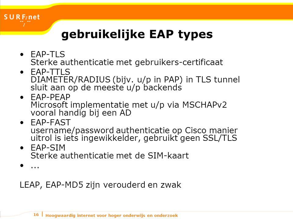 Hoogwaardig internet voor hoger onderwijs en onderzoek 16 gebruikelijke EAP types EAP-TLS Sterke authenticatie met gebruikers-certificaat EAP-TTLS DIAMETER/RADIUS (bijv.