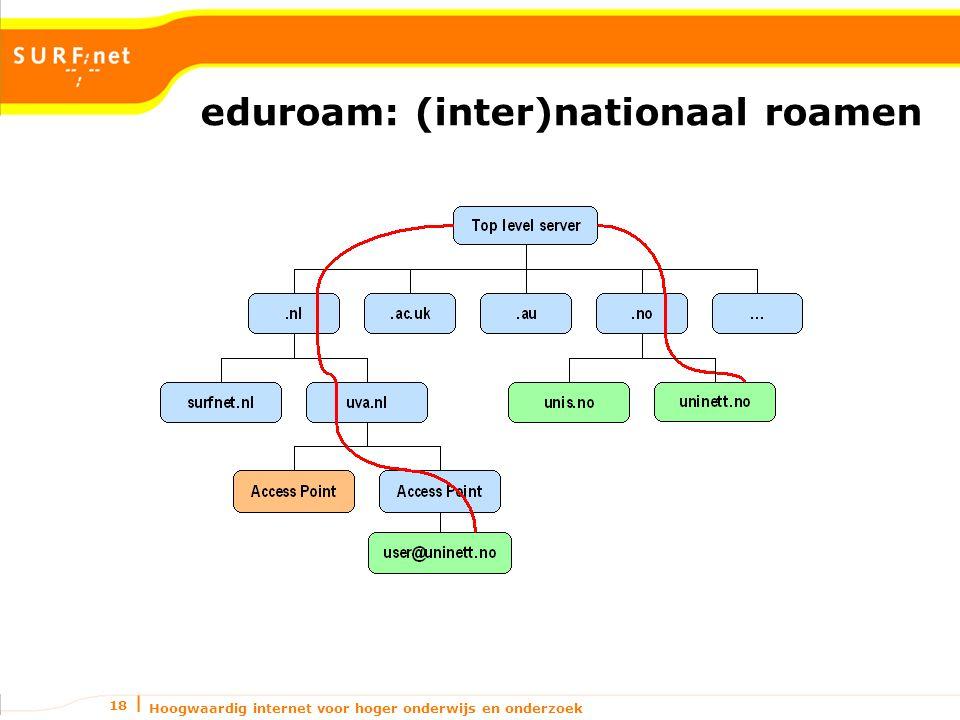 Hoogwaardig internet voor hoger onderwijs en onderzoek 18 eduroam: (inter)nationaal roamen