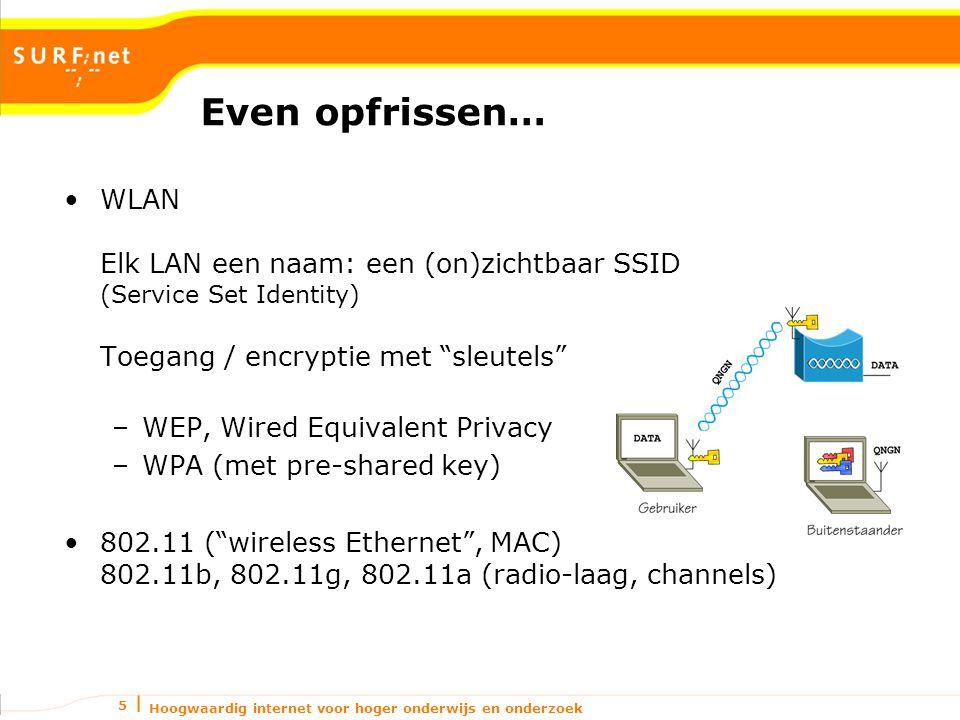 Hoogwaardig internet voor hoger onderwijs en onderzoek 5 Even opfrissen… WLAN Elk LAN een naam: een (on)zichtbaar SSID (Service Set Identity) Toegang / encryptie met sleutels –WEP, Wired Equivalent Privacy –WPA (met pre-shared key) 802.11 ( wireless Ethernet , MAC) 802.11b, 802.11g, 802.11a (radio-laag, channels)