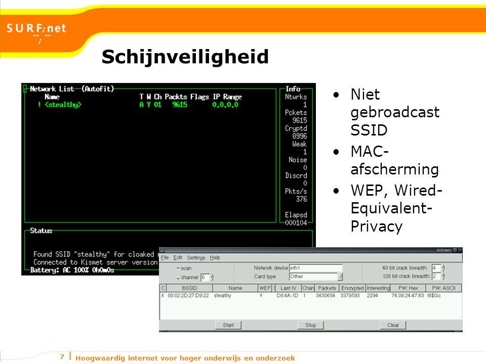 Hoogwaardig internet voor hoger onderwijs en onderzoek 7 Schijnveiligheid Niet gebroadcast SSID MAC- afscherming WEP, Wired- Equivalent- Privacy