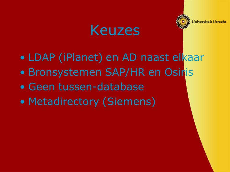 Keuzes LDAP (iPlanet) en AD naast elkaar Bronsystemen SAP/HR en Osiris Geen tussen-database Metadirectory (Siemens)