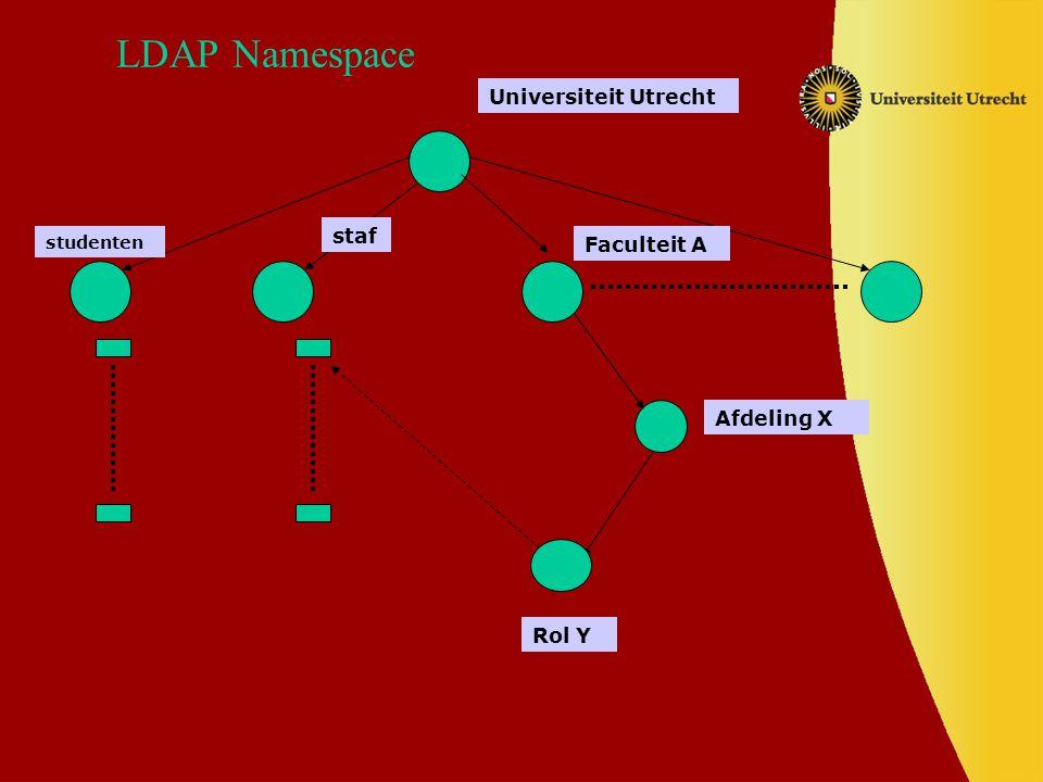 studenten Universiteit Utrecht Faculteit A Afdeling X staf Rol Y LDAP Namespace