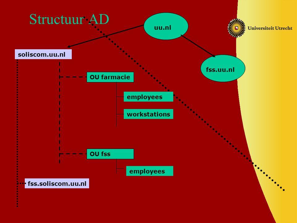 Structuur AD soliscom.uu.nl fss.soliscom.uu.nl OU farmacie OU fss uu.nl fss.uu.nl employees workstations employees