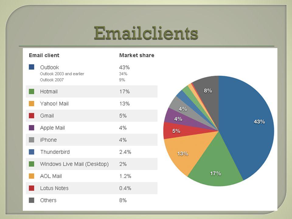 Open het emailaccount ; meer instellingen; geavanceerd; Een kopie van berichten op de server achterlaten Van server verwijderen na xxx dagen