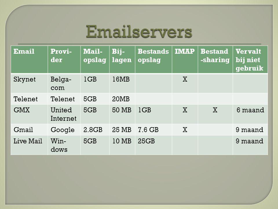 POP kontroleert op boodschappen in de mail server en download deze naar uw computer en verwijdert de boodschappen van de server.