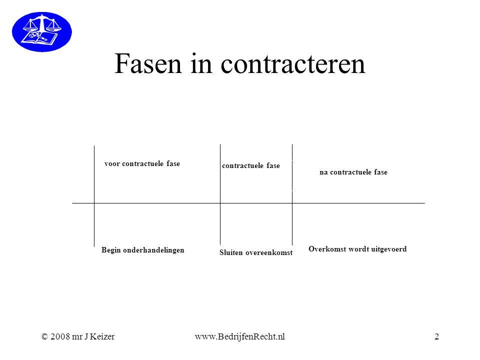 © 2008 mr J Keizerwww.BedrijfenRecht.nl3 Precontractuele verhoudingen in precontractuele verhoudingen kunnen verbintenissen ontstaan drie fasen van onderhandelingen(arrest Plas- Valburg): 1.afbreken toegestaan zonder enige verplichtingen 2.afbreken toegestaan met kostenvergoeding (negatief contractsbelang) 3.afbreken niet toegestaan; alle kosten + gederfde winst vergoeden (positief contractsbelang)