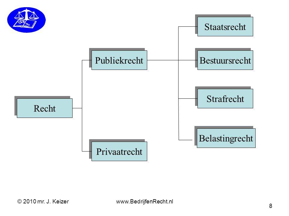 © 2010 mr. J. Keizerwww.BedrijfenRecht.nl 8 Recht Publiekrecht Privaatrecht Staatsrecht Bestuursrecht Strafrecht Belastingrecht