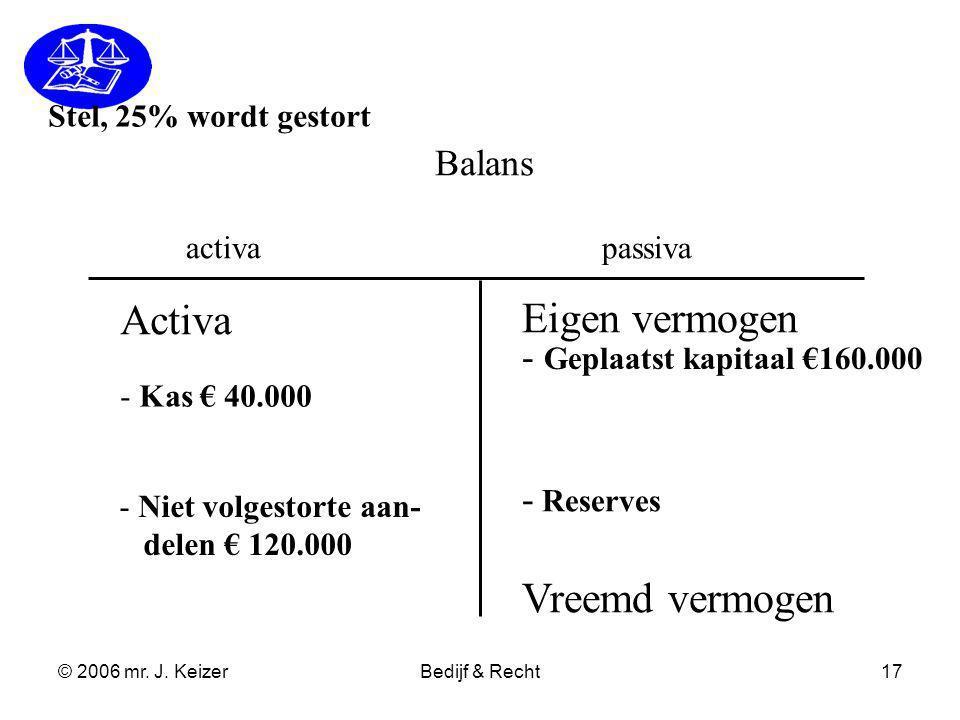 © 2006 mr. J. KeizerBedijf & Recht17 Balans activapassiva - Geplaatst kapitaal €160.000 - Reserves Eigen vermogen Vreemd vermogen Activa - Kas € 40.00