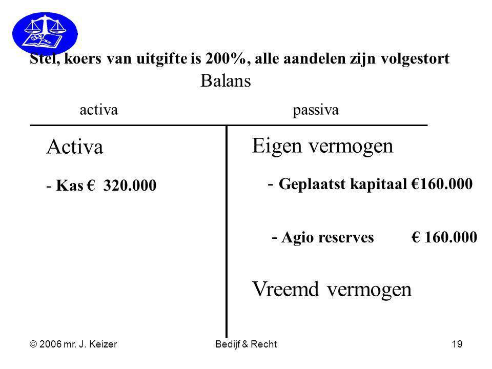 © 2006 mr. J. KeizerBedijf & Recht19 Balans activapassiva - Geplaatst kapitaal €160.000 - Agio reserves € 160.000 Eigen vermogen Vreemd vermogen Activ